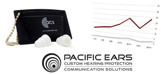 ACS Pacato Universal Hearing Protection